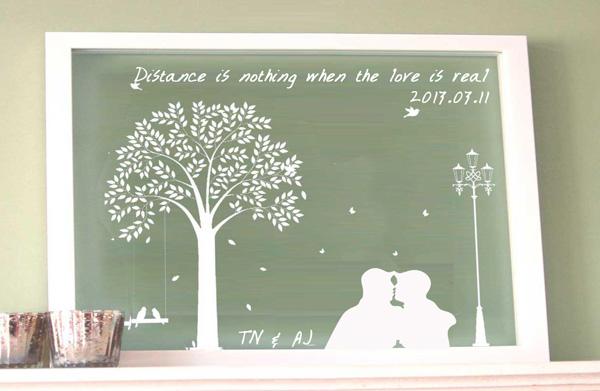 Khung tranh tư vấn thực tế về tình yêu